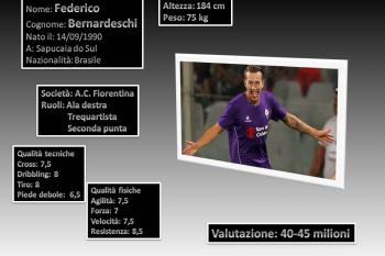 Orbita Juve #6: Federico Bernardeschi