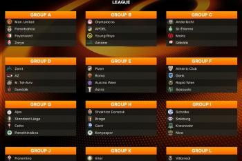 Sorteggio gironi EUROPA LEAGUE... Facciamo i conti