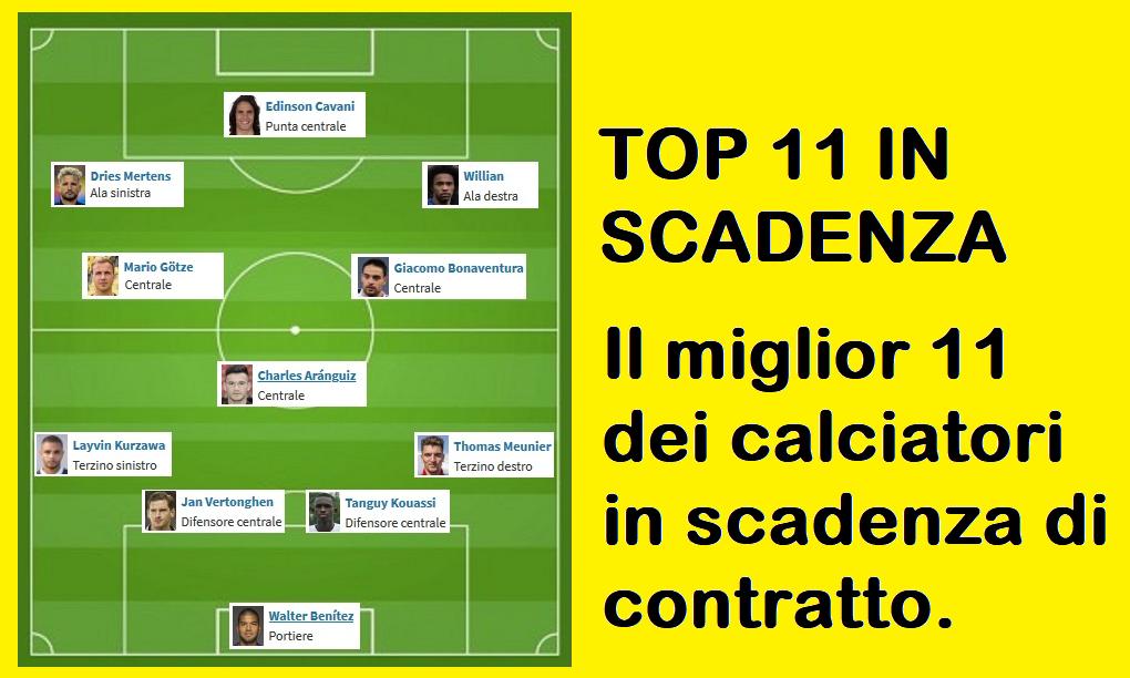 TOP 11 IN SCADENZA